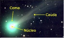 cometa estruturas físicas